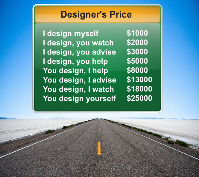 sign with prices for professional graphic design