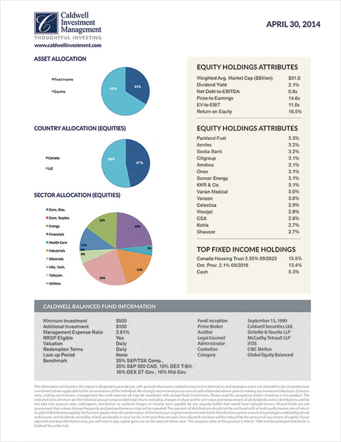 Caldwell infographics design