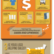 Unprofessional Logo Design Costs Thousands [INFOGRAPHIC]